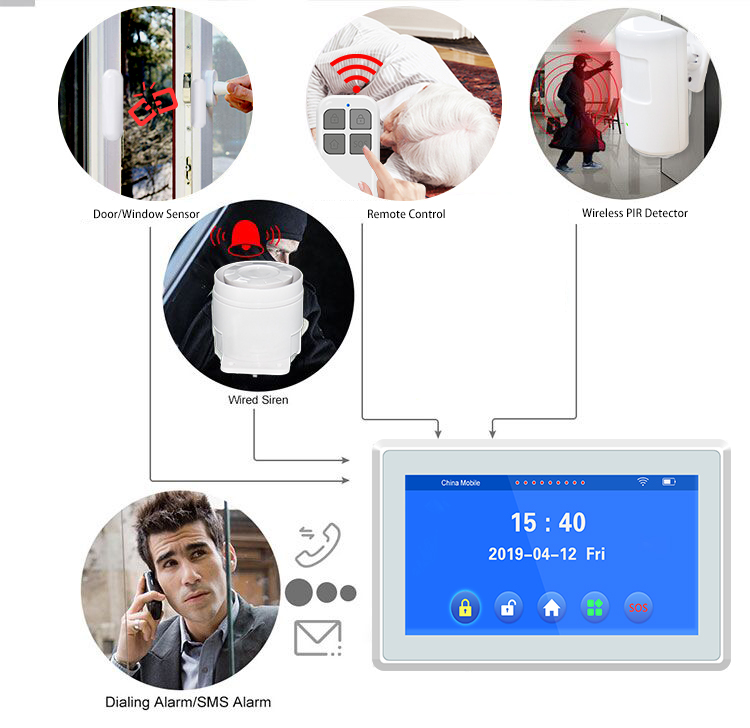 7 inch full screen APP 3G WIFI Home security alarm system with 99 wireless zones support camera anti theft alarM
