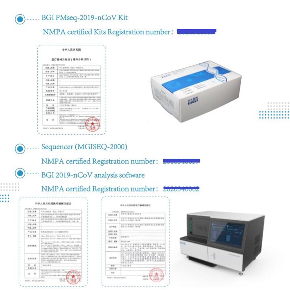 BGI RealTime Fluorescent RTPCR Kit by BGI1 Box of 20 Pieces