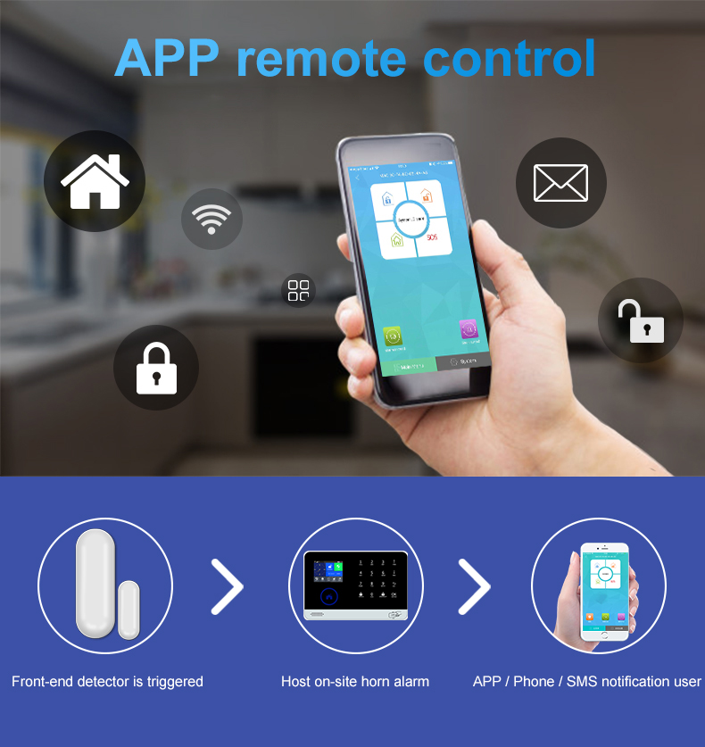 GSM 3G WiFi Home Security Alarm System Support IP Camera Smart Socket IOS Android App 88 Wireless Zone 8kind of Language