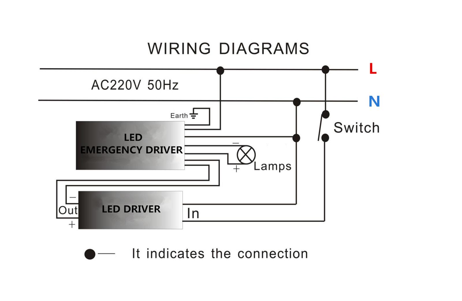 LED Emergency Battery Pack for Panel Down Light