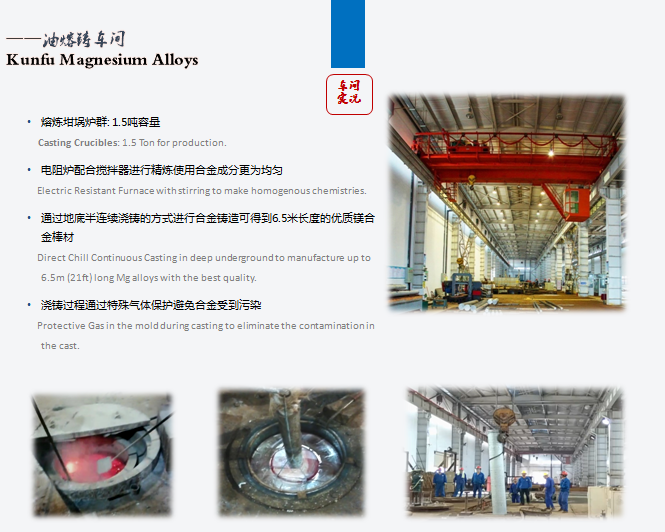 High strength soluble magnesium alloy ball and dissolvable Frac ball made in China