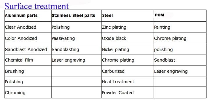 High precious custom made hardened stainless steel sleeve bearing bushings metric threaded bushing suppliers