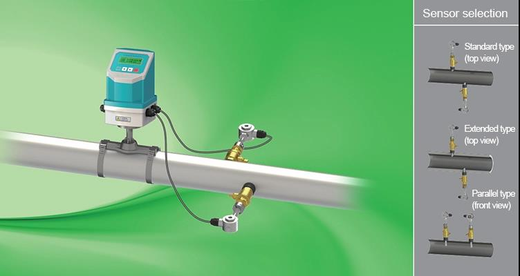 Sea water AC85264V plugin PVC DN6000 ultrasonic flowmeter