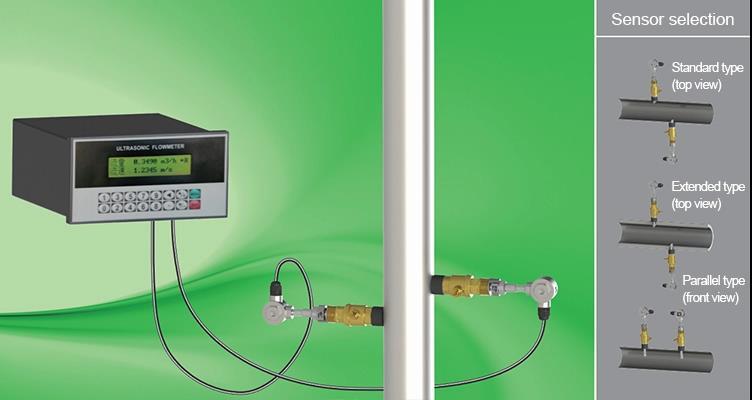 GMF200B Wallmounted plugin ultrasonic flowmeter