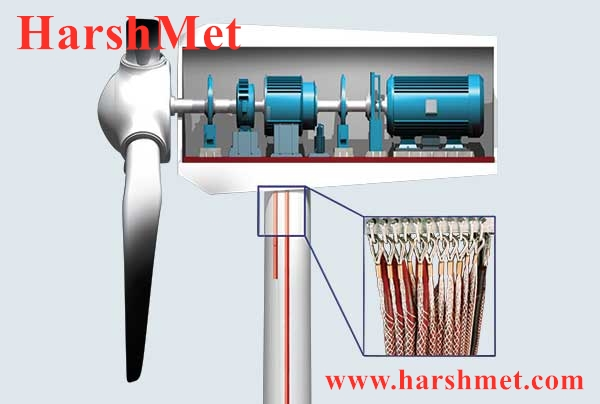 Wind Turbine Cable Support Grip Heavy Duty Thimble Offset Eye