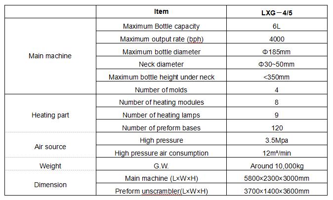 LXG45 high speed blow molding machine