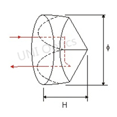 Optical Prism NBK7 Corner Cube Retroreflectors