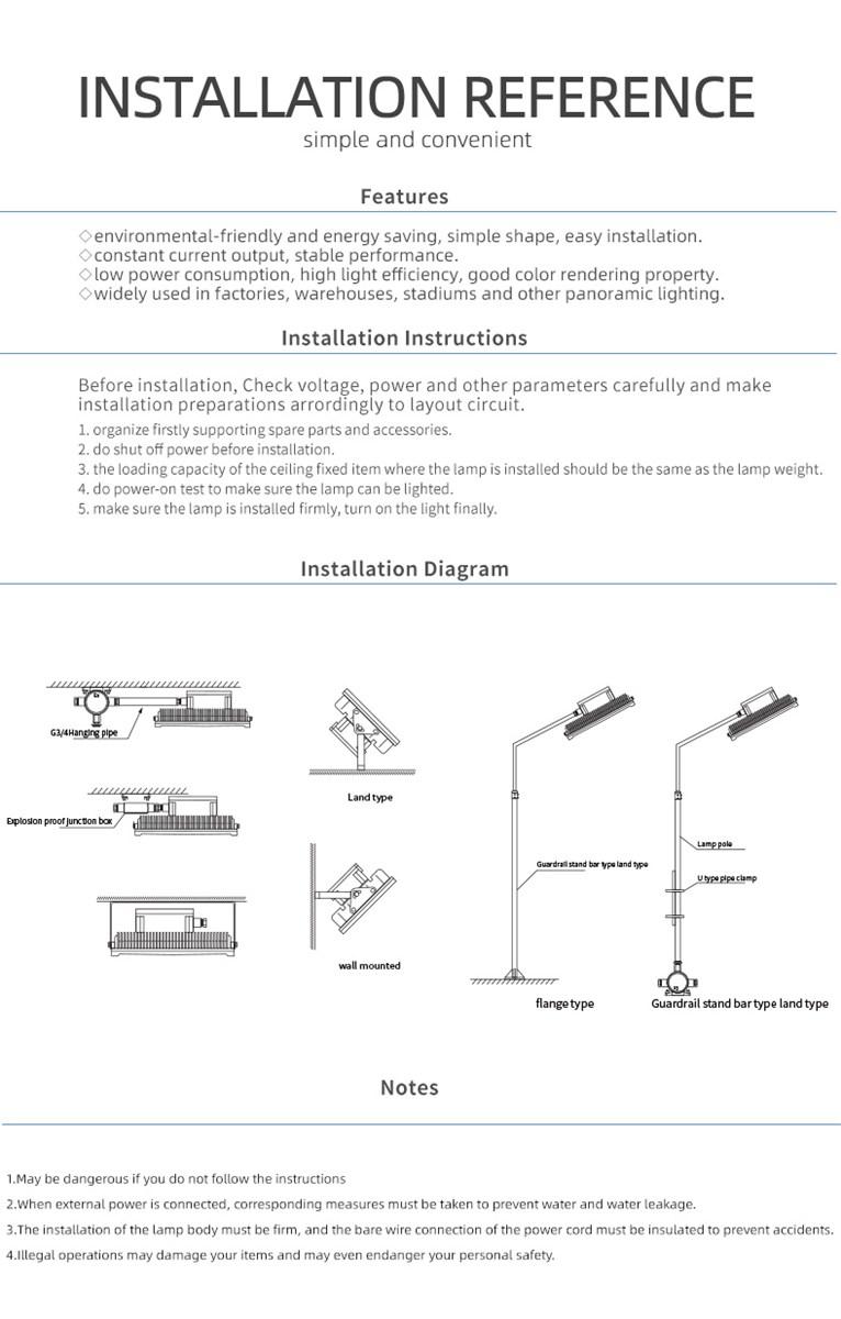 Sinozoc BAT95R1 LED explosion proof industry flood light 30W