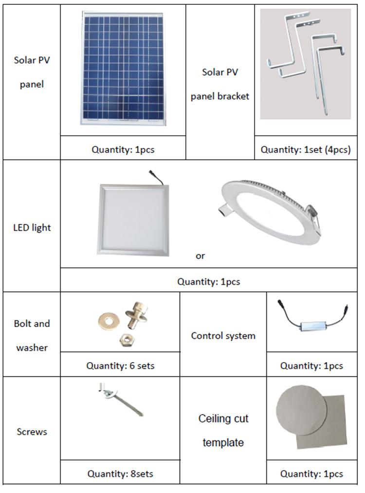 Energy Saving Solar Panel LED Ceiling Light