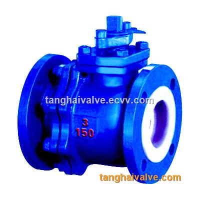 stainless steel Ball valve THBAV