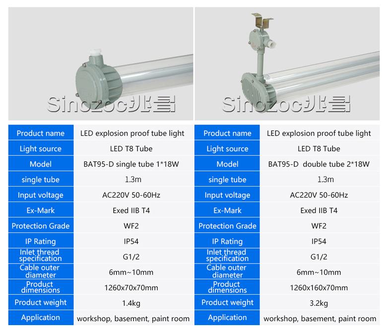 Sinozoc BAT95D LED explosion proof industry tube light