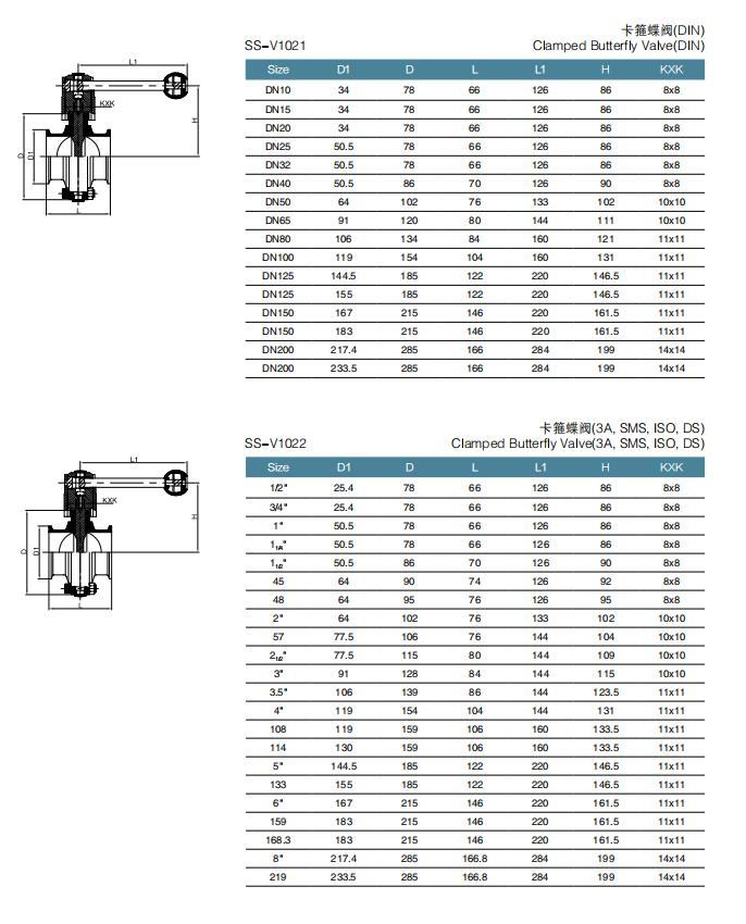 Stainless Steel SS304SS316L Manual Operated TriClamp Butterfly ValveControl Valve