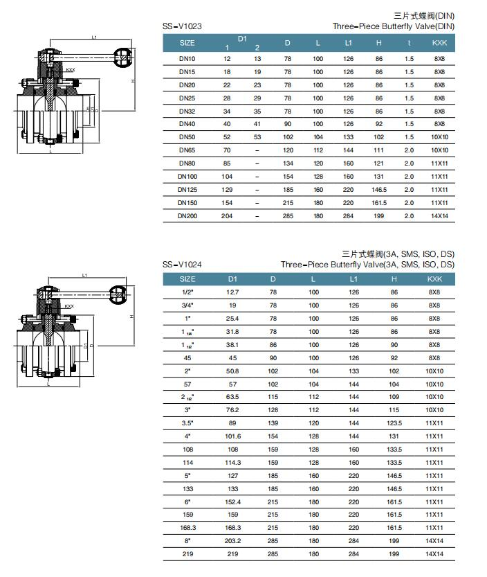 Stainless Steel Hygienic Grade Maunal UnionUnion Ends Butterfly Valves