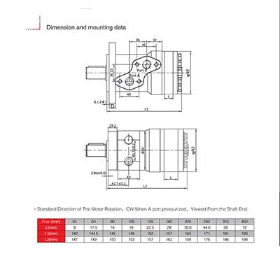 HMP series low speed high torque hydraulic rotary motor