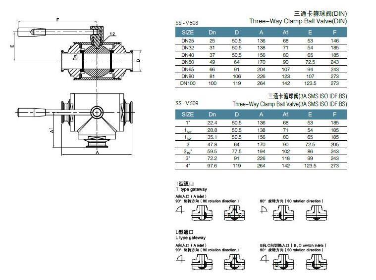 Sanitary Stainless Steel 3 Way Tri Clamp Manual Ball Valve