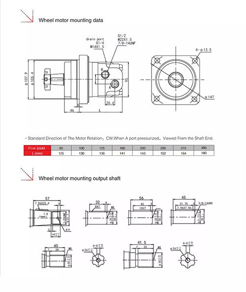HMS series low speed high torque hydraulic motor