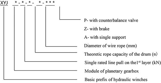 Hydraulic wire rope winch for tractorsanchorexcavatorshrimp boatfishing net