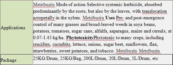 HighQuality Weed Control Herbicide Metribuzin best price