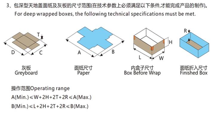 HMZD350A Automatic Jewellery Box Making Machine