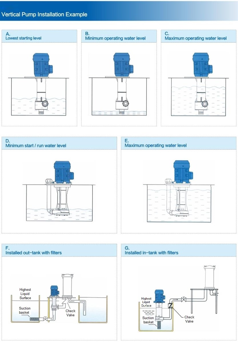 CSY 110HP Long Vertical Submerged Pump