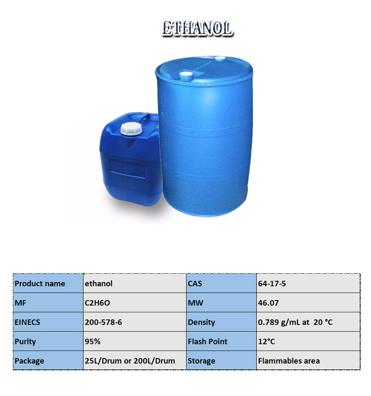 Supply 95 Ethanol Ethyl Alcohol with Good Price
