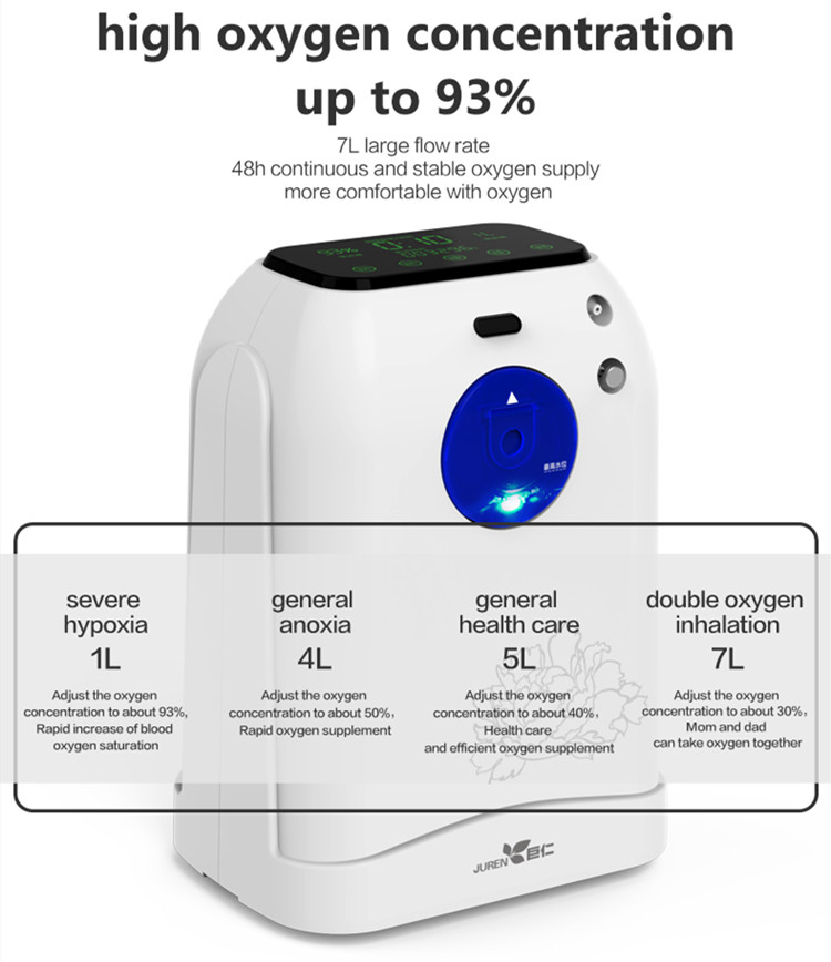 Cheap price home portable oxygen concentrator 10l