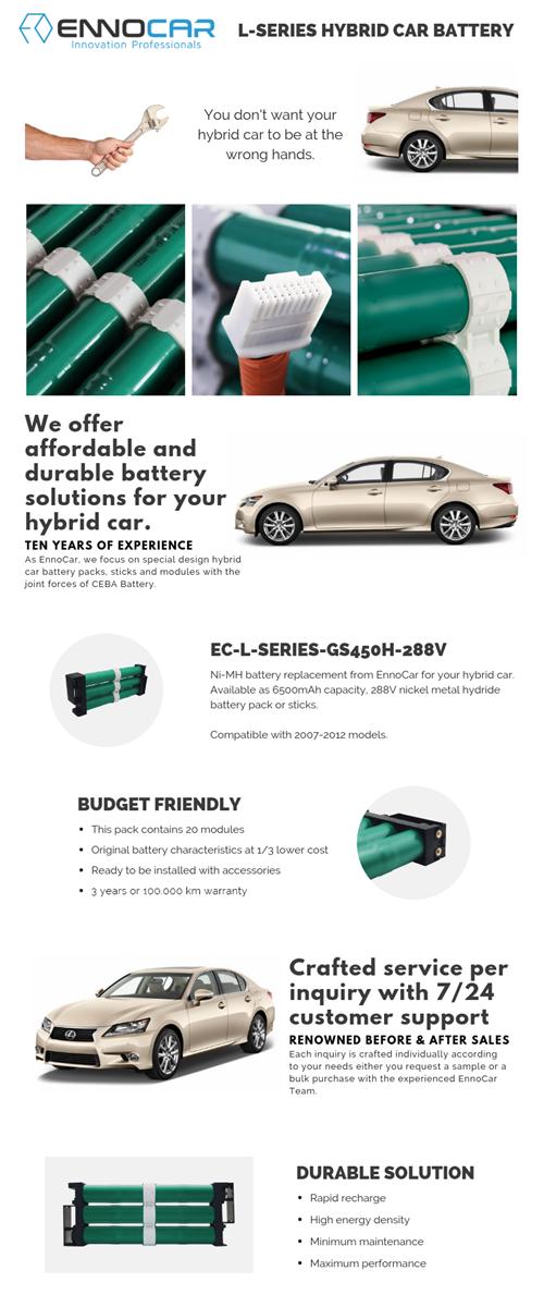 NiMH 288V 65ah Cylindrical Hybrid Electric Car Battery for Lexus GS 450h 2007 2008 2009 2010 2011 2012