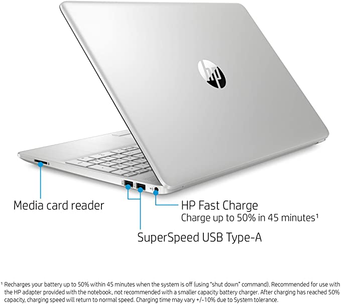 2021 Newest 156 HD Laptop for Business and Student WLEDBacklit Display AMD Ryzen 3 3250UUp to 35GHz 16GB RAM