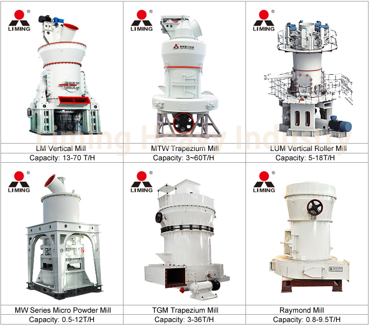 Cost of mini cement manufacturing plant production line construction project