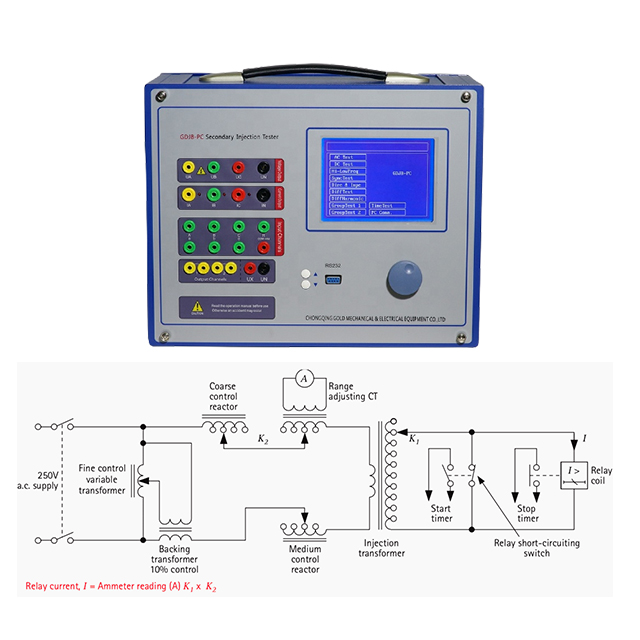 High Accuracy Secondary Current Injection Intelligent Testing InstrumentPower System Protection Relay Tester