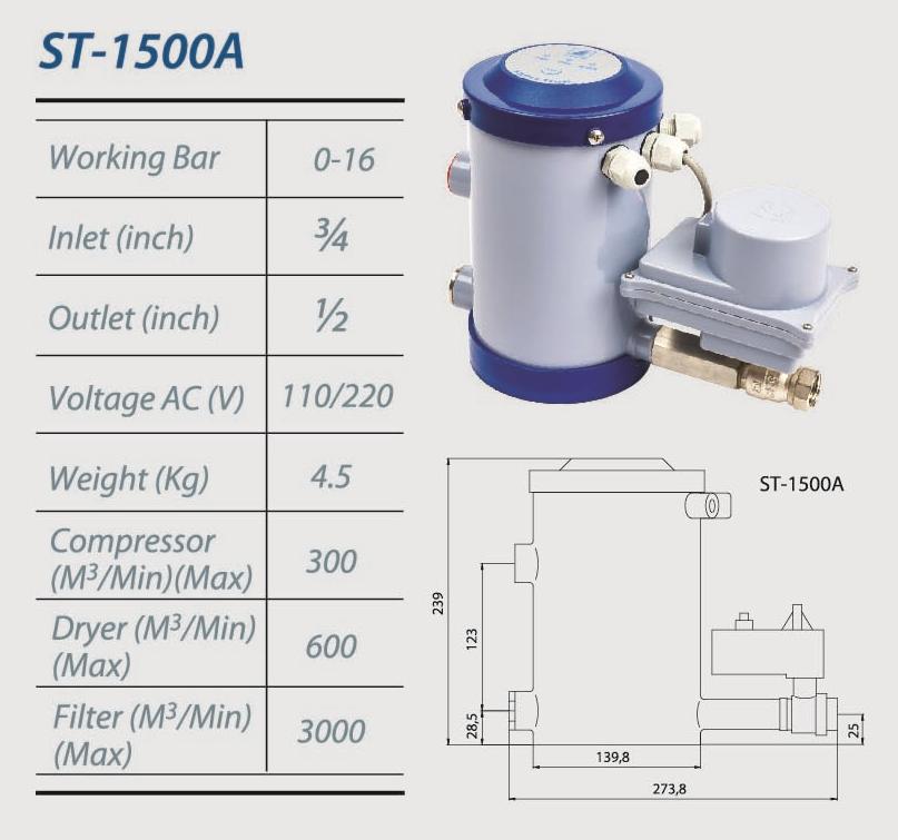 ST1500A SUPER AIR Ball Valve Auto Condensate Drain for Air Compressor System