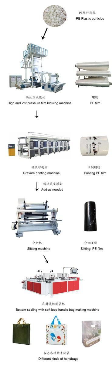 Zhongxin Wenzhou Popular Soft loop handle Bag making machine