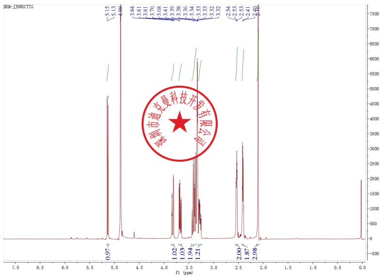 High Purity Cyclotene Ketone Glucoside Manufacturer