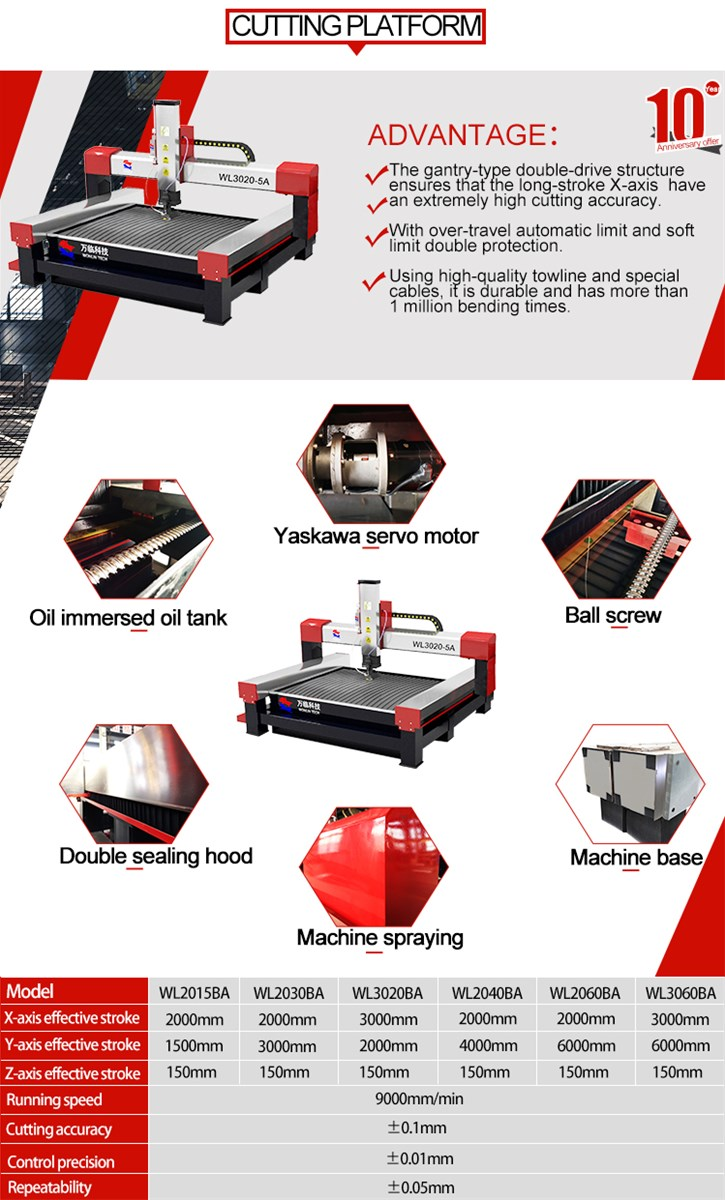 best selling CNC water jet cutting machine
