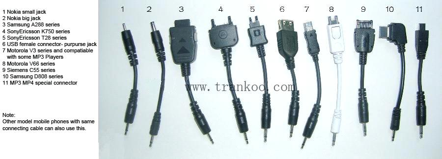 Charging Cable Plugs for Mobile Phones and Mp4 Player purchasing ...