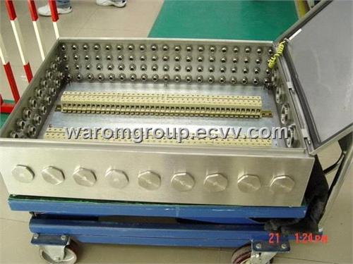 Explosion-proof corrosion-proof junction box
