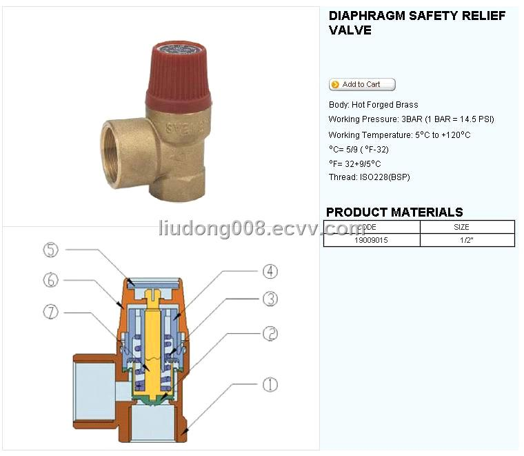 Diaphragm safety relief valve 19009 purchasing souring agent ecvv diaphragm safety relief valve 19009 ccuart Image collections