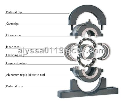 thrust ball bearing catalogue pdf