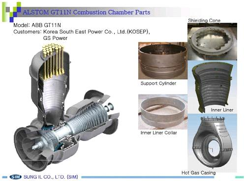 Gas Turbine Combustion Chamber Parts from South Korea