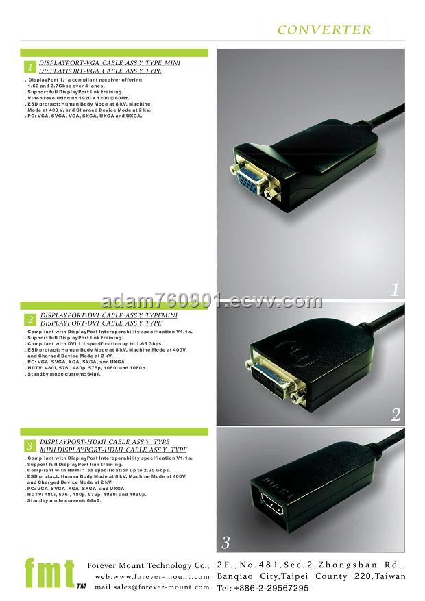 Displayport to HDMI / DVI / VGA