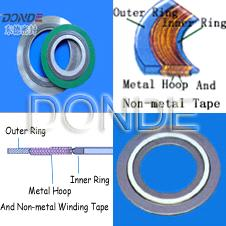 Inner Ring Spiral Wound Gasket Outer Ring Spiral Wound