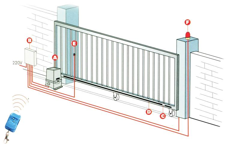 High Quality Sliding Gate Operator Purchasing Souring