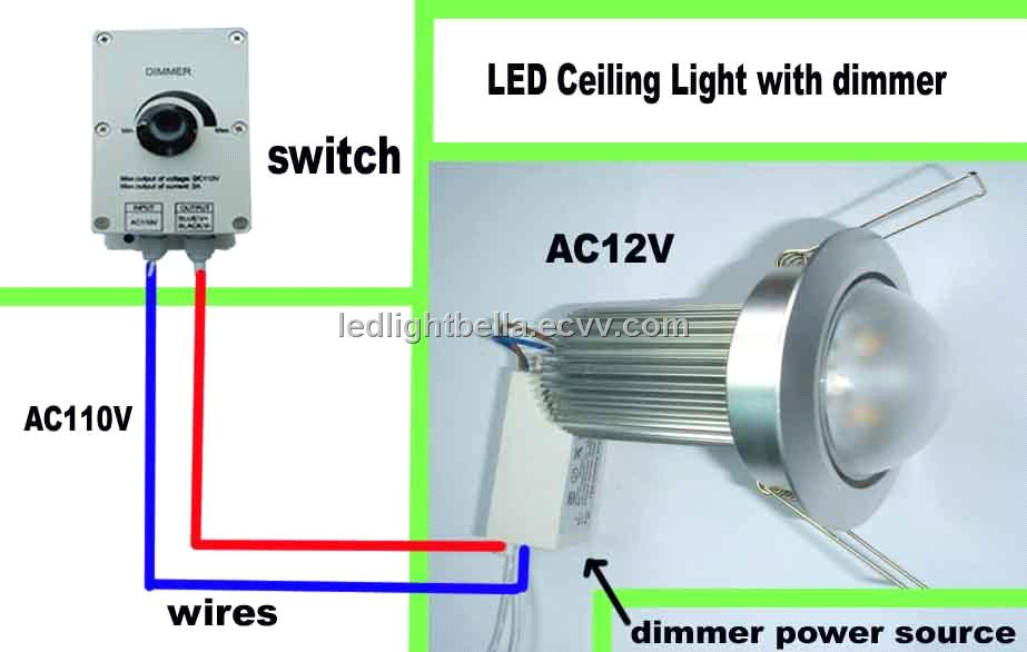 Dimmer Led Lights From China