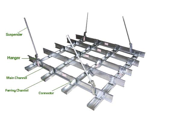 Steel Frame For Ceiling System Purchasing Souring Agent