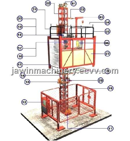 Passenger Hoist Parts From China Manufacturer Manufactory