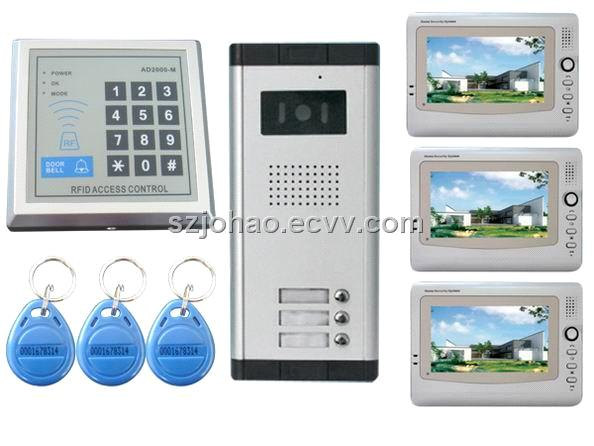 Security Intercom System