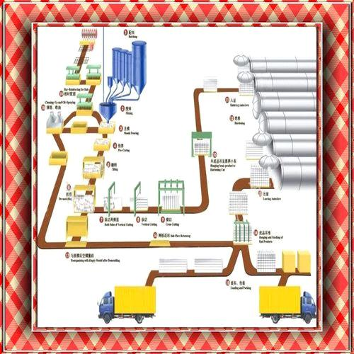 AAC Plant Production Line
