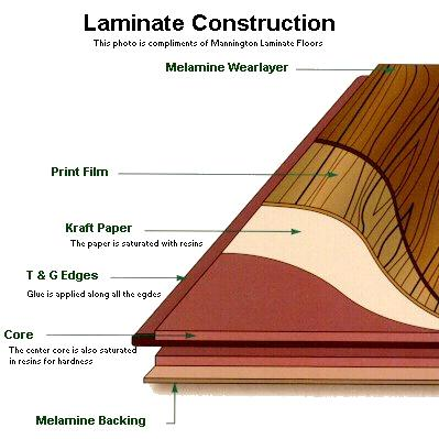 Ce Iso 9001 Iso 14001 Laminate Wood Flooring Laminate
