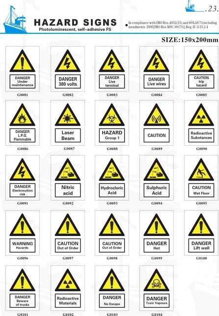 Hazard Warning Safety Signs Purchasing Souring Agent