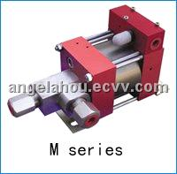 Air Operated Water Pump -M Series